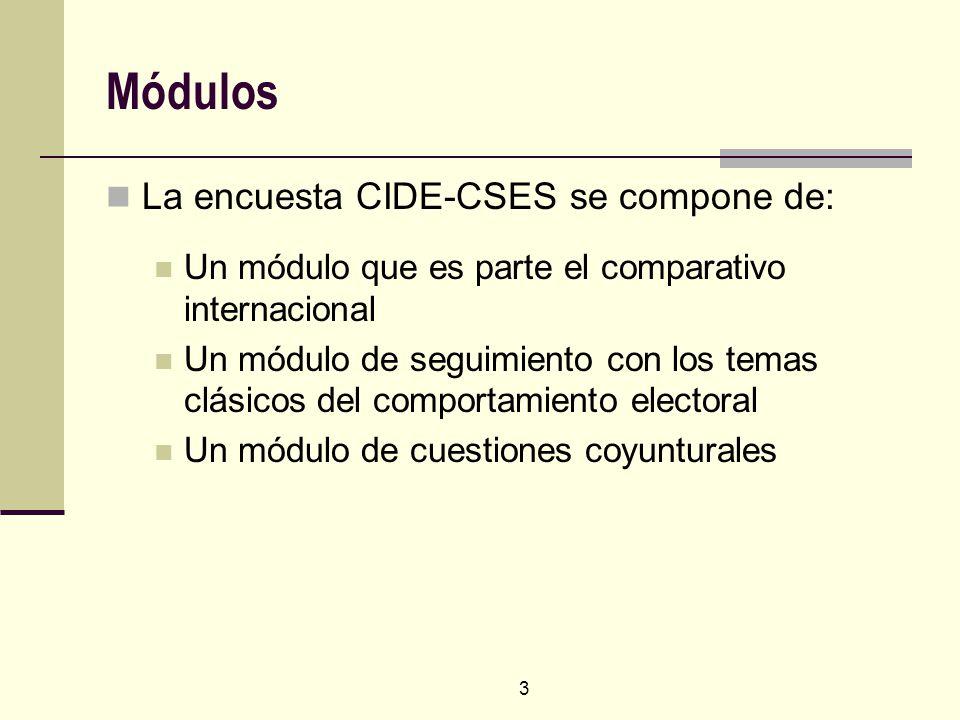 3 Módulos La encuesta CIDE-CSES se compone de: Un módulo que es parte el comparativo internacional Un módulo de seguimiento con los temas clásicos del