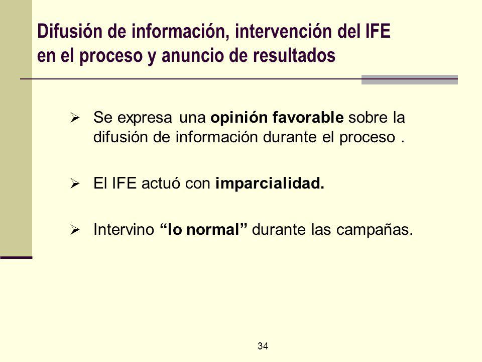 34 Difusión de información, intervención del IFE en el proceso y anuncio de resultados Se expresa una opinión favorable sobre la difusión de información durante el proceso.