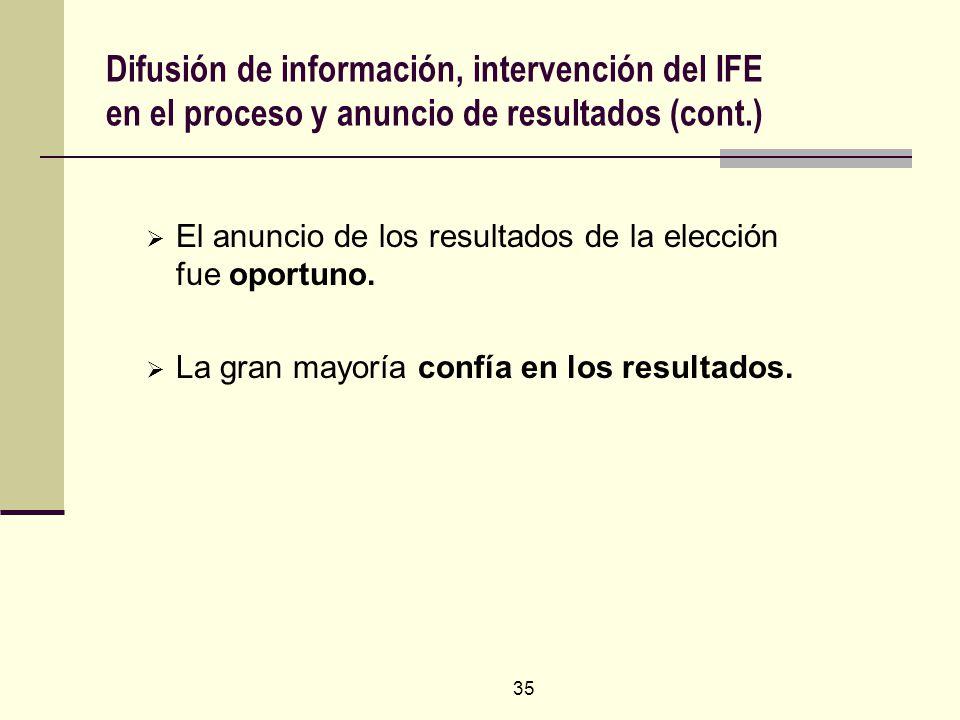 35 Difusión de información, intervención del IFE en el proceso y anuncio de resultados (cont.) El anuncio de los resultados de la elección fue oportuno.