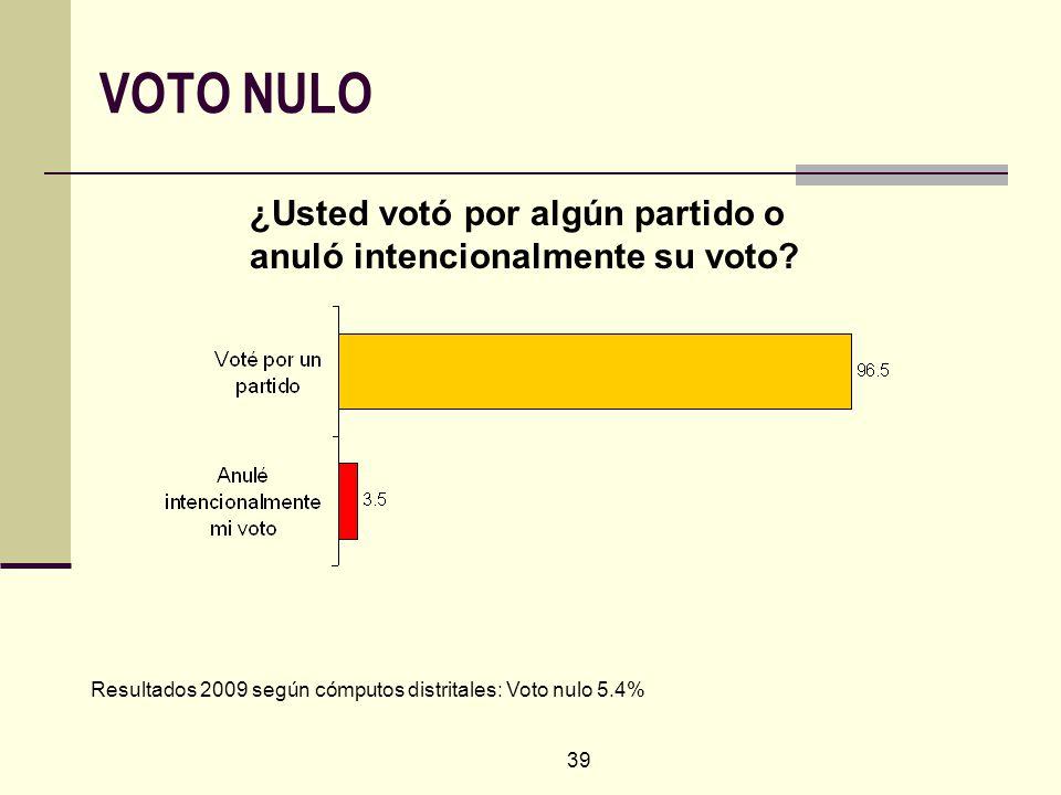 39 VOTO NULO ¿Usted votó por algún partido o anuló intencionalmente su voto? Resultados 2009 según cómputos distritales: Voto nulo 5.4%