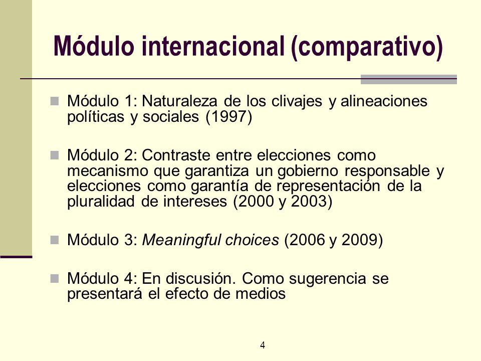 4 Módulo internacional (comparativo) Módulo 1: Naturaleza de los clivajes y alineaciones políticas y sociales (1997) Módulo 2: Contraste entre elecciones como mecanismo que garantiza un gobierno responsable y elecciones como garantía de representación de la pluralidad de intereses (2000 y 2003) Módulo 3: Meaningful choices (2006 y 2009) Módulo 4: En discusión.