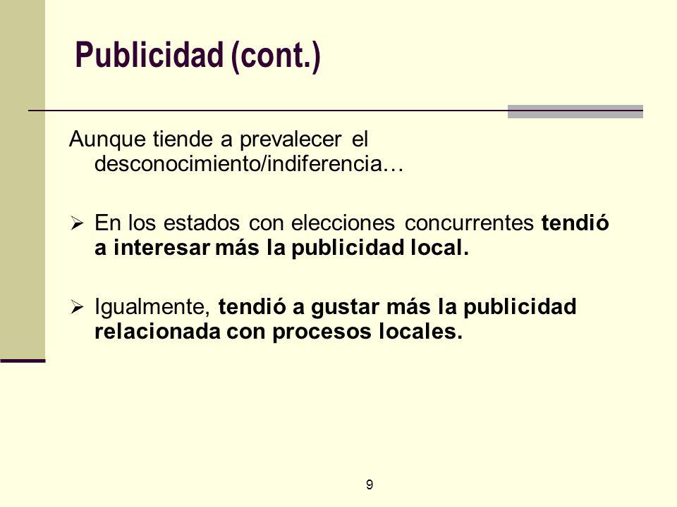 9 Publicidad (cont.) Aunque tiende a prevalecer el desconocimiento/indiferencia… En los estados con elecciones concurrentes tendió a interesar más la publicidad local.