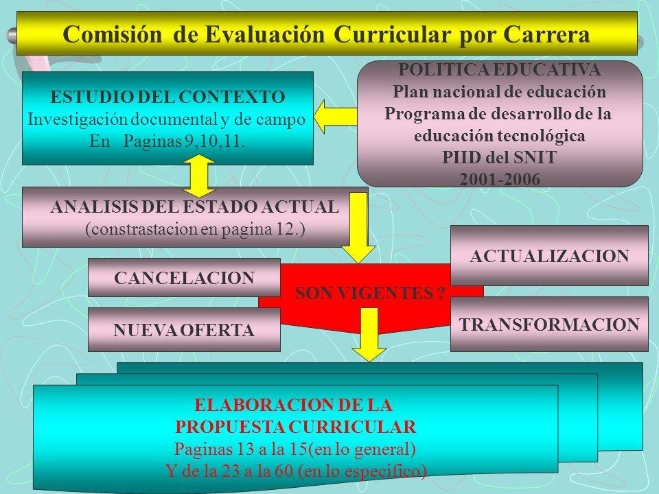 Comisión de Evaluación Curricular por Carrera ESTUDIO DEL CONTEXTO Investigación documental y de campo En Paginas 9,10,11. POLITICA EDUCATIVA Plan nac