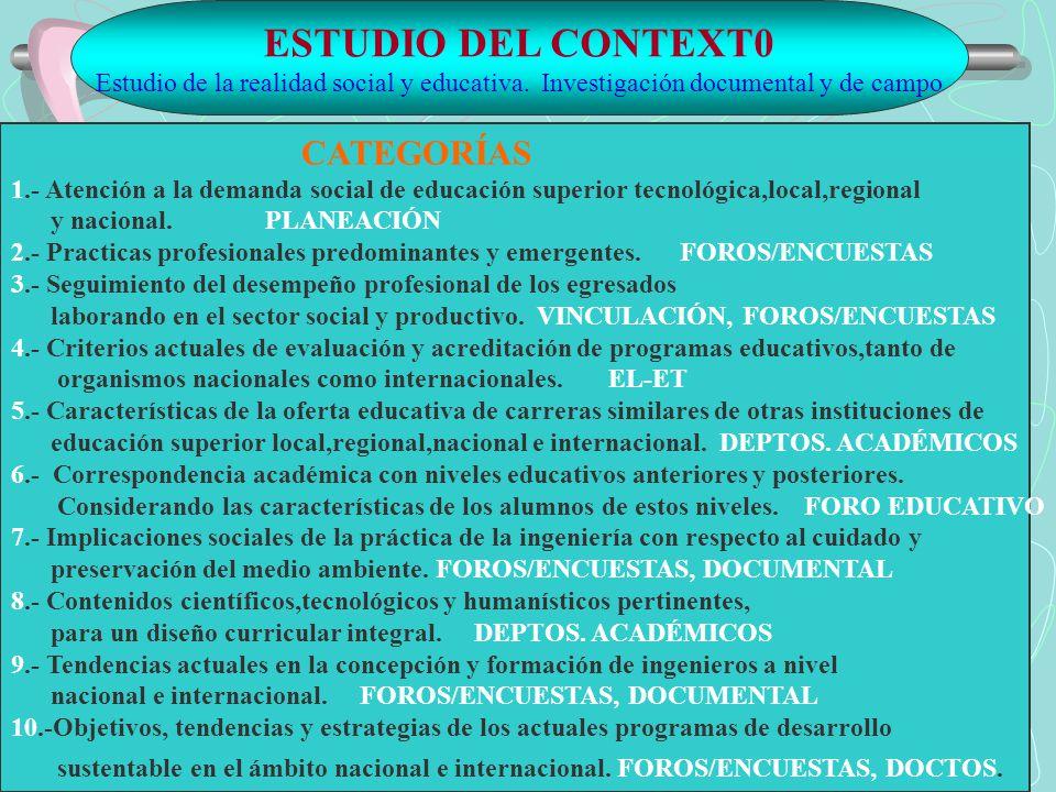 ESTUDIO DEL CONTEXT0 Estudio de la realidad social y educativa. Investigación documental y de campo CATEGORÍAS 1.- Atención a la demanda social de edu