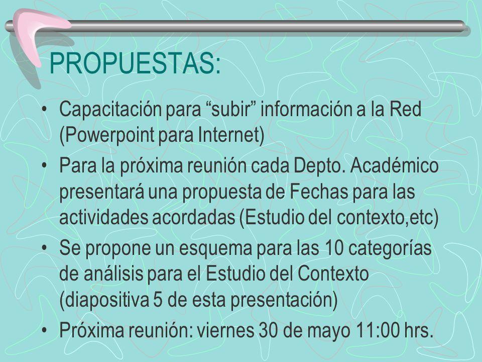PROPUESTAS: Capacitación para subir información a la Red (Powerpoint para Internet) Para la próxima reunión cada Depto. Académico presentará una propu