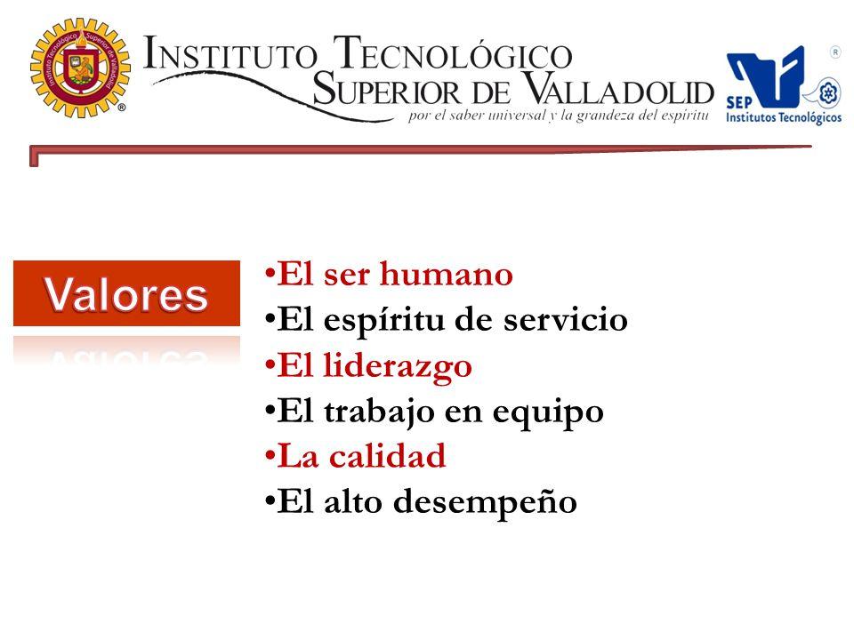 El ser humano El espíritu de servicio El liderazgo El trabajo en equipo La calidad El alto desempeño
