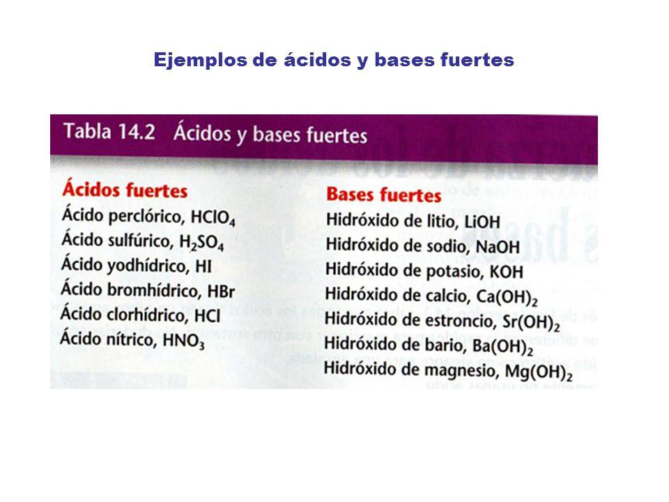 Ejemplos de ácidos y bases fuertes