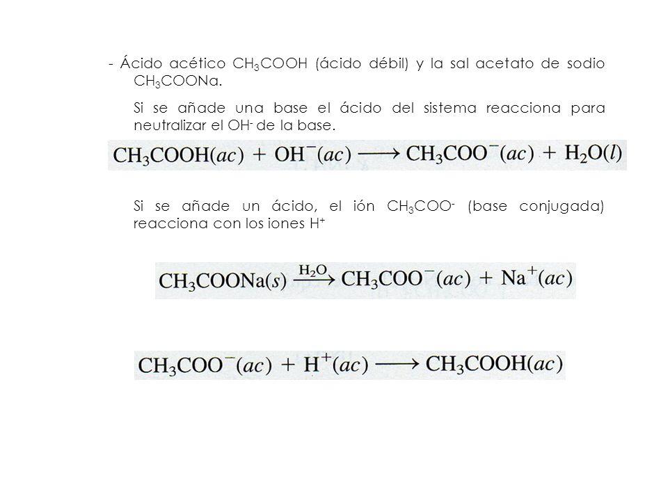 - Ácido acético CH 3 COOH (ácido débil) y la sal acetato de sodio CH 3 COONa. Si se añade una base el ácido del sistema reacciona para neutralizar el
