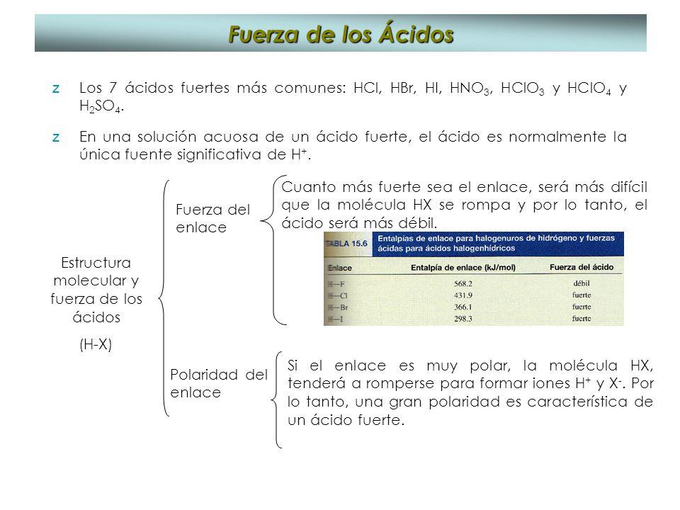 zLos 7 ácidos fuertes más comunes: HCl, HBr, HI, HNO 3, HClO 3 y HClO 4 y H 2 SO 4. zEn una solución acuosa de un ácido fuerte, el ácido es normalment