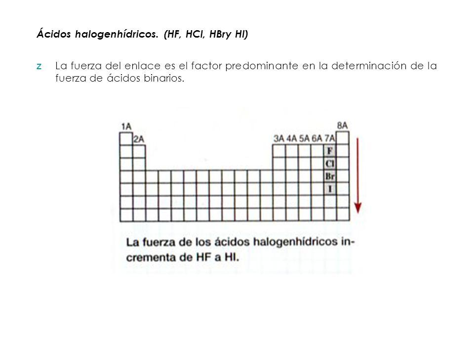 Ácidos halogenhídricos. (HF, HCl, HBry HI) zLa fuerza del enlace es el factor predominante en la determinación de la fuerza de ácidos binarios.