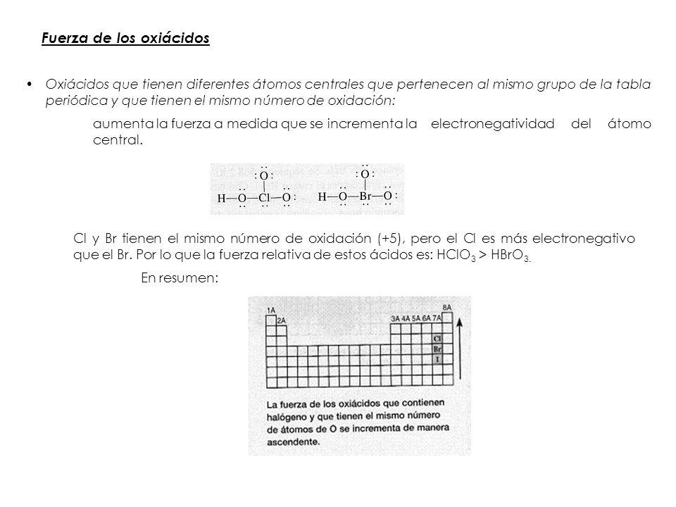 Fuerza de los oxiácidos Oxiácidos que tienen diferentes átomos centrales que pertenecen al mismo grupo de la tabla periódica y que tienen el mismo núm