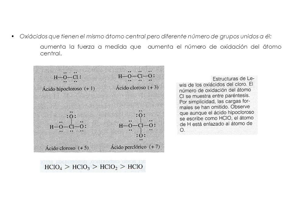 Oxiácidos que tienen el mismo átomo central pero diferente número de grupos unidos a él: aumenta la fuerza a medida que aumenta el número de oxidación