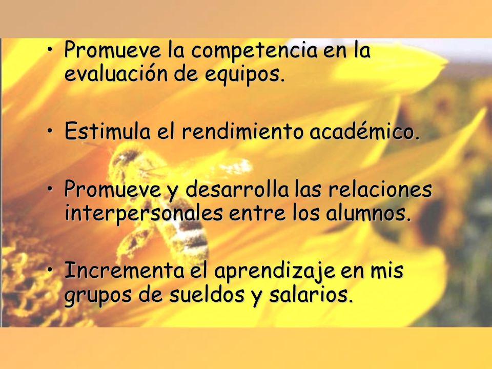 Promueve la competencia en la evaluación de equipos.Promueve la competencia en la evaluación de equipos. Estimula el rendimiento académico.Estimula el