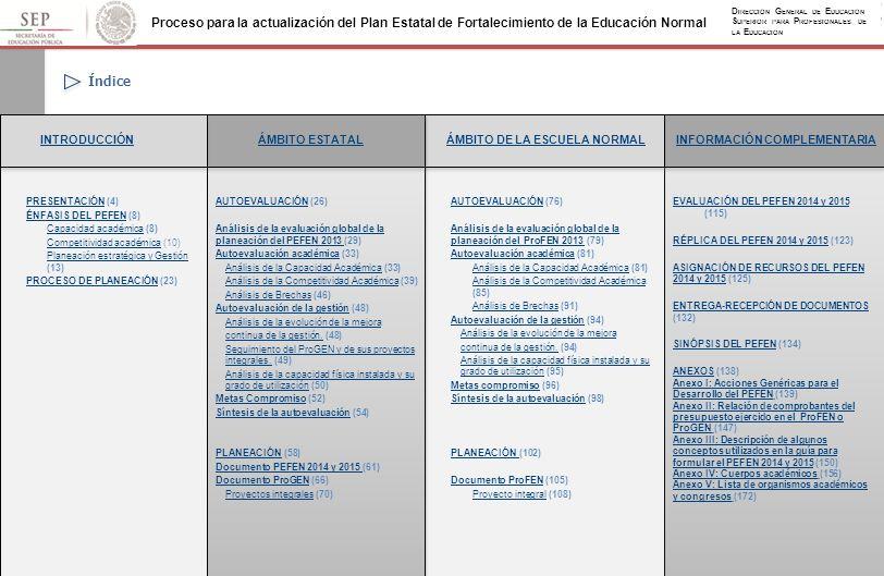 Índice Proceso para la actualización del Plan Estatal de Fortalecimiento de la Educación Normal D IRECCIÓN G ENERAL DE E DUCACIÓN S UPERIOR PARA P ROFESIONALES DE LA E DUCACIÓN PLANEACIÓN (Continuación) Es importante retomar las fortalezas y los problemas identificados en las autoevaluaciones y evaluar su articulación con la visión, las políticas, los objetivos, las estrategias, las metas compromiso y los proyectos diseñados en las actualizaciones de las planeaciones correspondientes al período mencionado.