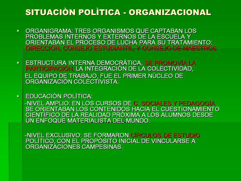 SITUACIÒN POLÌTICA - ORGANIZACIONAL SITUACIÒN POLÌTICA - ORGANIZACIONAL ORGANIGRAMA: TRES ORGANISMOS QUE CAPTABAN LOS PROBLEMAS INTERNOS Y EXTERNOS DE