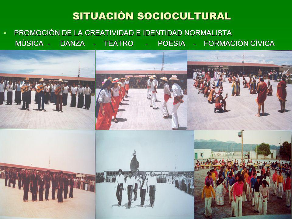 SITUACIÒN SOCIOCULTURAL SITUACIÒN SOCIOCULTURAL PROMOCIÒN DE LA CREATIVIDAD E IDENTIDAD NORMALISTA PROMOCIÒN DE LA CREATIVIDAD E IDENTIDAD NORMALISTA
