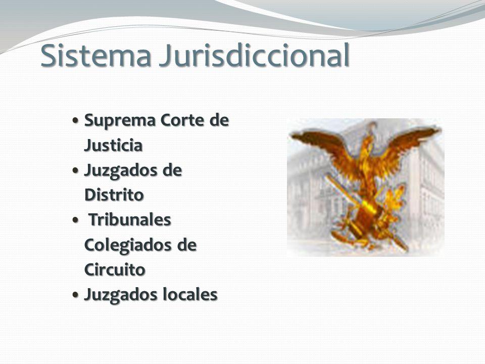 Sistema Jurisdiccional Suprema Corte de Justicia Suprema Corte de Justicia Juzgados de Distrito Juzgados de Distrito Tribunales Colegiados de Circuito