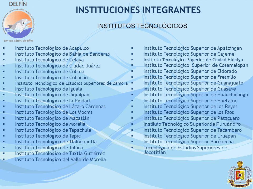 Instituto Tecnológico de Acapulco Instituto Tecnológico de Bahía de Banderas Instituto Tecnológico de Celaya Instituto Tecnológico de Ciudad Juárez In