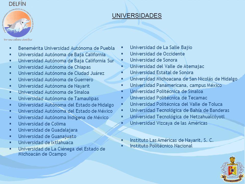 Benemérita Universidad Autónoma de Puebla Universidad Autónoma de Baja California Universidad Autónoma de Baja California Sur Universidad Autónoma de