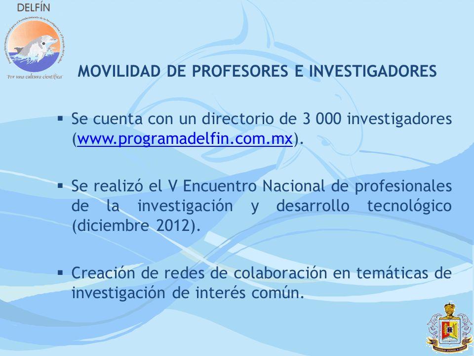 MOVILIDAD DE PROFESORES E INVESTIGADORES Se cuenta con un directorio de 3 000 investigadores (www.programadelfin.com.mx).www.programadelfin.com.mx Se