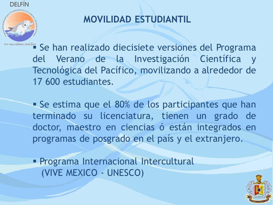 MOVILIDAD ESTUDIANTIL Se han realizado diecisiete versiones del Programa del Verano de la Investigación Científica y Tecnológica del Pacífico, moviliz