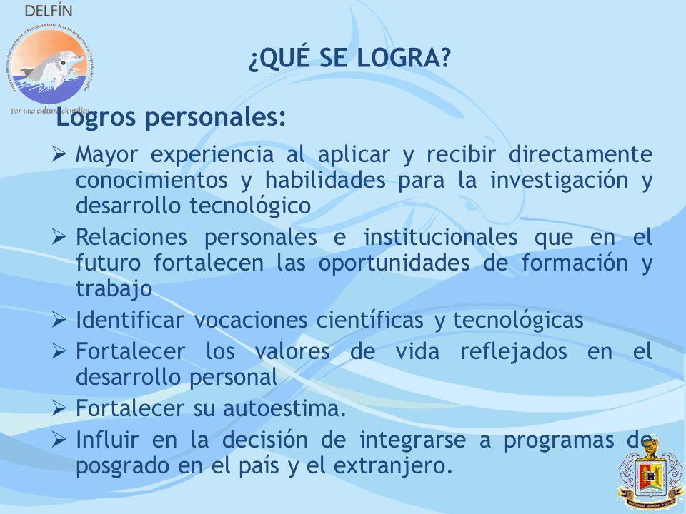 ¿QUÉ SE LOGRA? Mayor experiencia al aplicar y recibir directamente conocimientos y habilidades para la investigación y desarrollo tecnológico Relacion