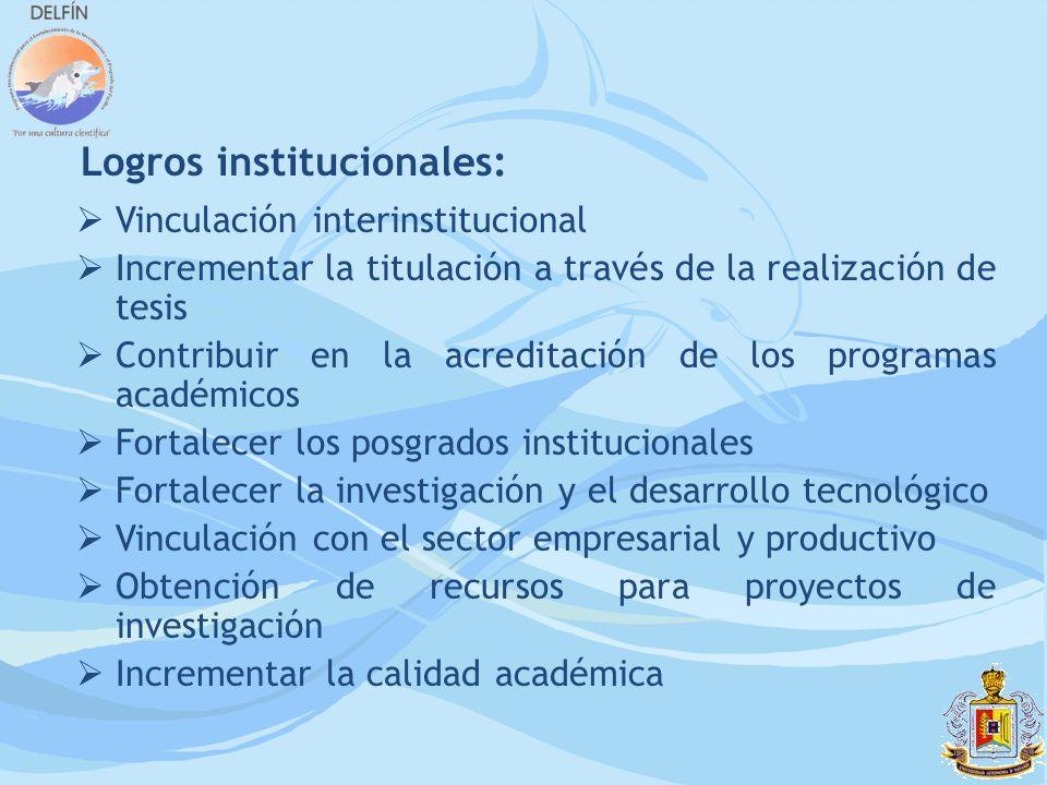 Vinculación interinstitucional Incrementar la titulación a través de la realización de tesis Contribuir en la acreditación de los programas académicos