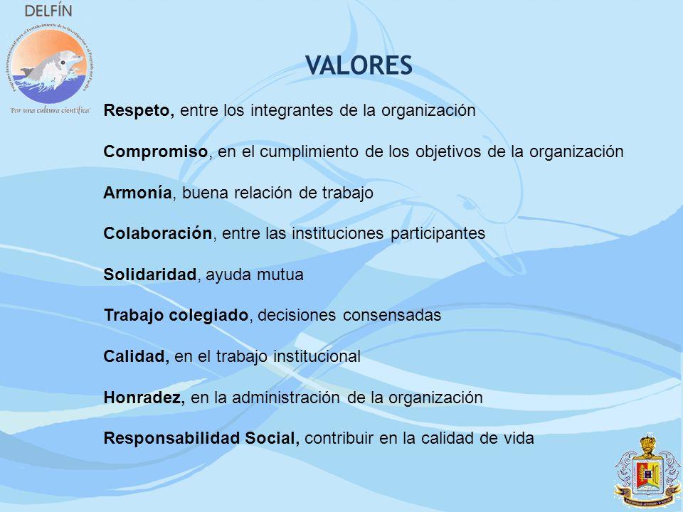 VALORES Respeto, entre los integrantes de la organización Compromiso, en el cumplimiento de los objetivos de la organización Armonía, buena relación d