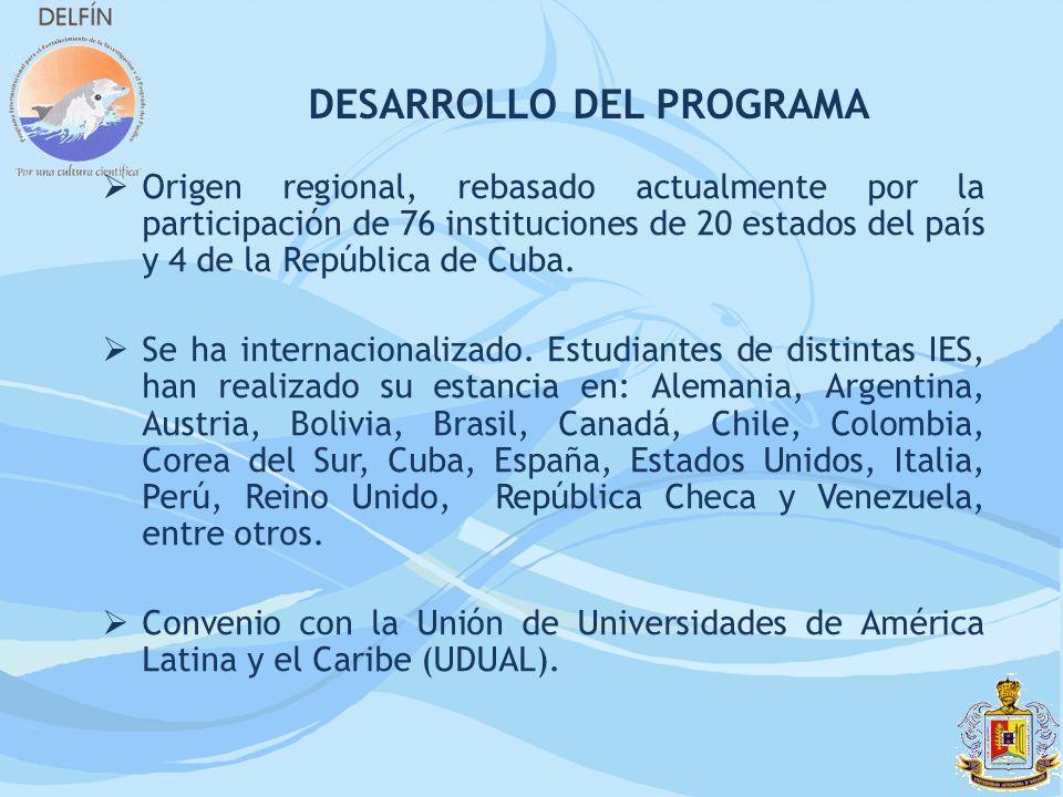 DESARROLLO DEL PROGRAMA Origen regional, rebasado actualmente por la participación de 76 instituciones de 20 estados del país y 4 de la República de C