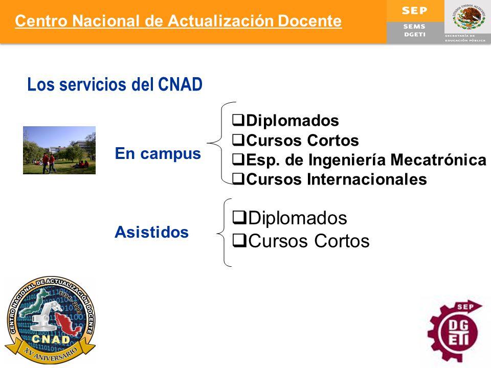 4 Los servicios del CNAD Centro Nacional de Actualización Docente En campus Asistidos Diplomados Cursos Cortos Diplomados Cursos Cortos Esp.