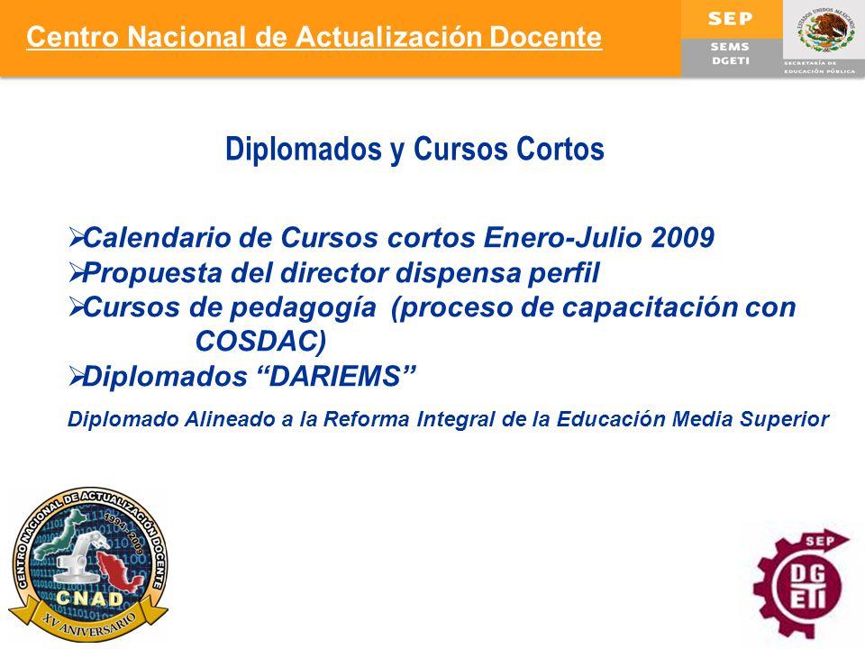 COMISIONA A EVALUADOR IMPARTE CURSO ENVIA REGISTRO DE PARTICIPANTES EVALUADOR EVALUA CURSO EVALUA INSTRUCTOR ENTREGA CONSTANCIAS RECIBE E INTEGRA ESTADISTICA NACIONAL EMITE CONSTANCIA