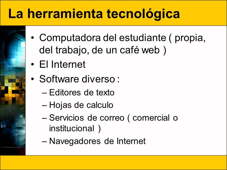 La herramienta tecnológica Computadora del estudiante ( propia, del trabajo, de un café web ) El Internet Software diverso : –Editores de texto –Hojas