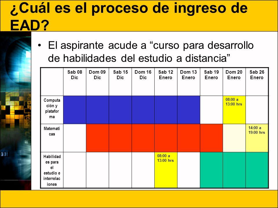 ¿Cuál es el proceso de ingreso de EAD? El aspirante acude a curso para desarrollo de habilidades del estudio a distancia Sab 08 Dic Dom 09 Dic Sab 15