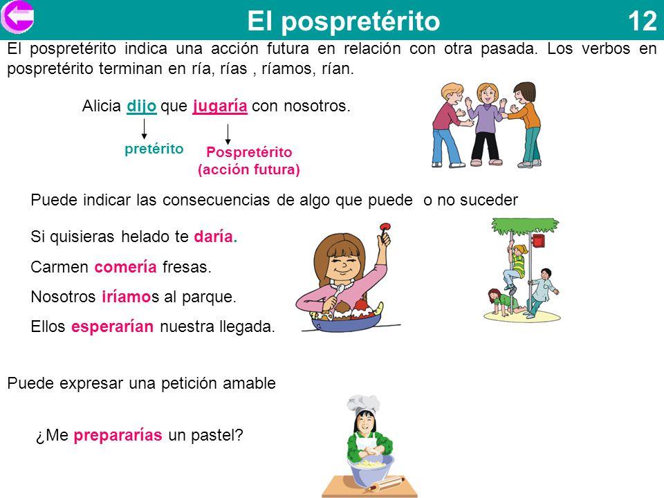 El pospretérito 12 El pospretérito indica una acción futura en relación con otra pasada. Los verbos en pospretérito terminan en ría, rías, ríamos, ría