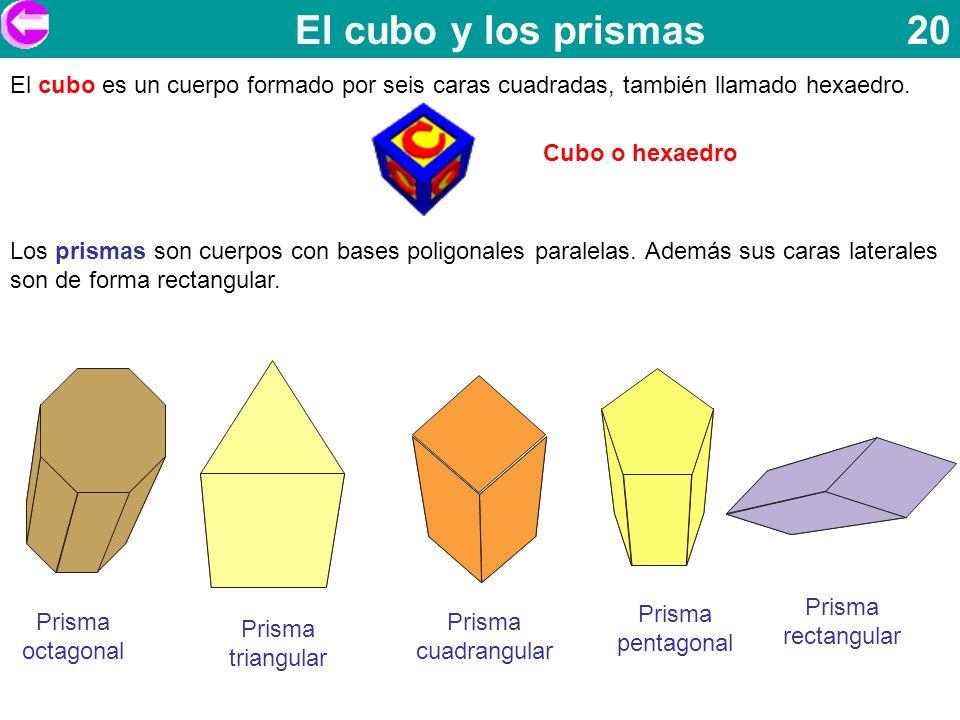 El cubo y los prismas 20 El cubo es un cuerpo formado por seis caras cuadradas, también llamado hexaedro. Los prismas son cuerpos con bases poligonale