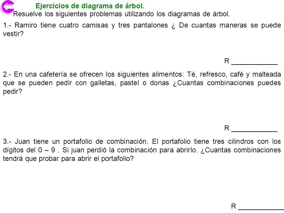 Ejercicios de diagrama de árbol. 1.- Ramiro tiene cuatro camisas y tres pantalones ¿ De cuantas maneras se puede vestir? R ____________ 2.- En una caf