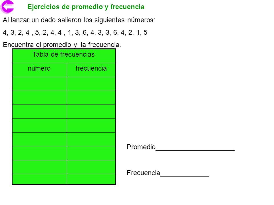 Ejercicios de promedio y frecuencia Al lanzar un dado salieron los siguientes números: 4, 3, 2, 4, 5, 2, 4, 4, 1, 3, 6, 4, 3, 3, 6, 4, 2, 1, 5 Encuent