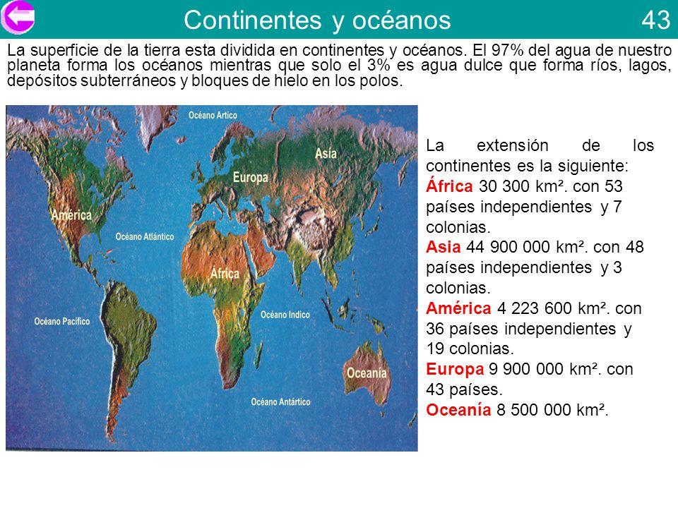 Continentes y océanos 43 La superficie de la tierra esta dividida en continentes y océanos. El 97% del agua de nuestro planeta forma los océanos mient