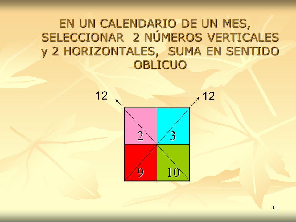 14 EN UN CALENDARIO DE UN MES, SELECCIONAR 2 NÚMEROS VERTICALES y 2 HORIZONTALES, SUMA EN SENTIDO OBLICUO 23 910 12