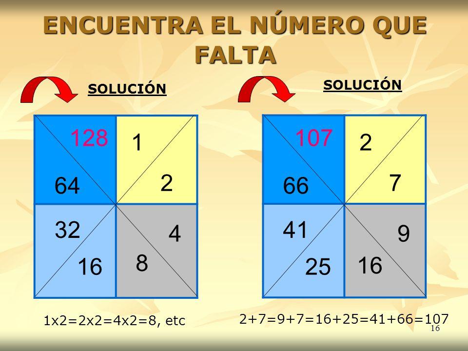 16 ENCUENTRA EL NÚMERO QUE FALTA 1 2 16 32 4 64 8 2 7 25 41 9 66 16 SOLUCIÓN 1x2=2x2=4x2=8, etc 2+7=9+7=16+25=41+66=107 128107