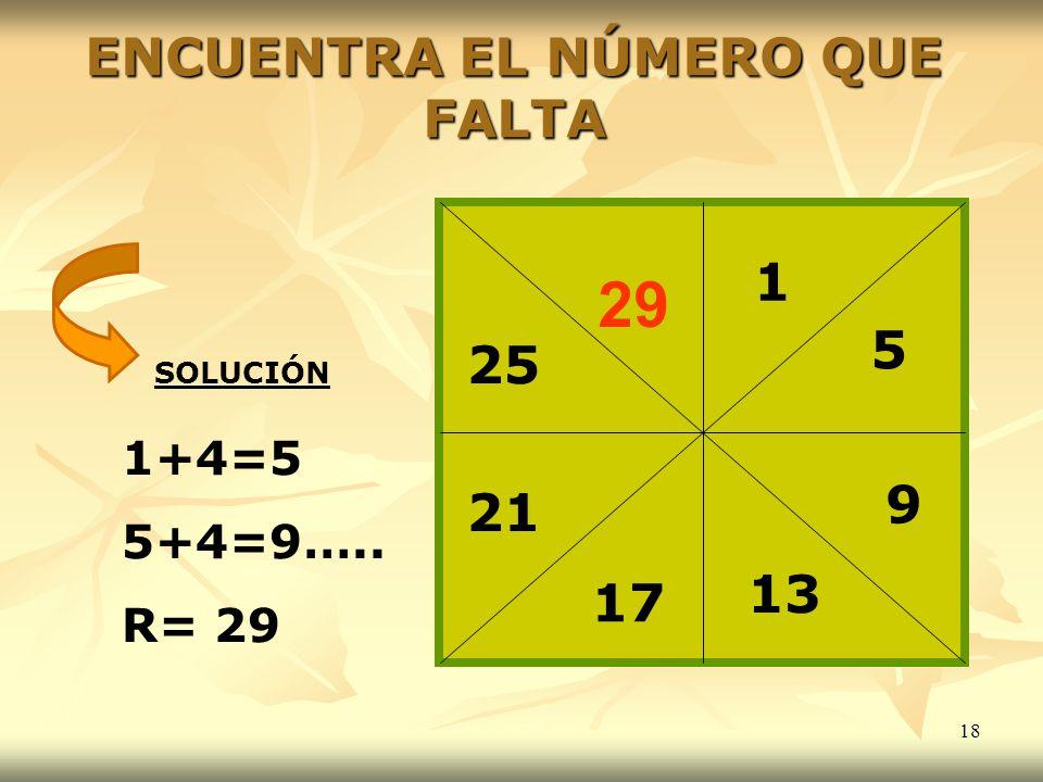 18 ENCUENTRA EL NÚMERO QUE FALTA 1 9 13 17 21 25 5 SOLUCIÓN 1+4=5 5+4=9….. R= 29 29