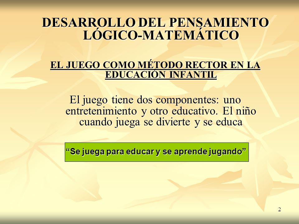 2 Se juega para educar y se aprende jugando DESARROLLO DEL PENSAMIENTO LÓGICO-MATEMÁTICO EL JUEGO COMO MÉTODO RECTOR EN LA EDUCACIÓN INFANTIL El juego