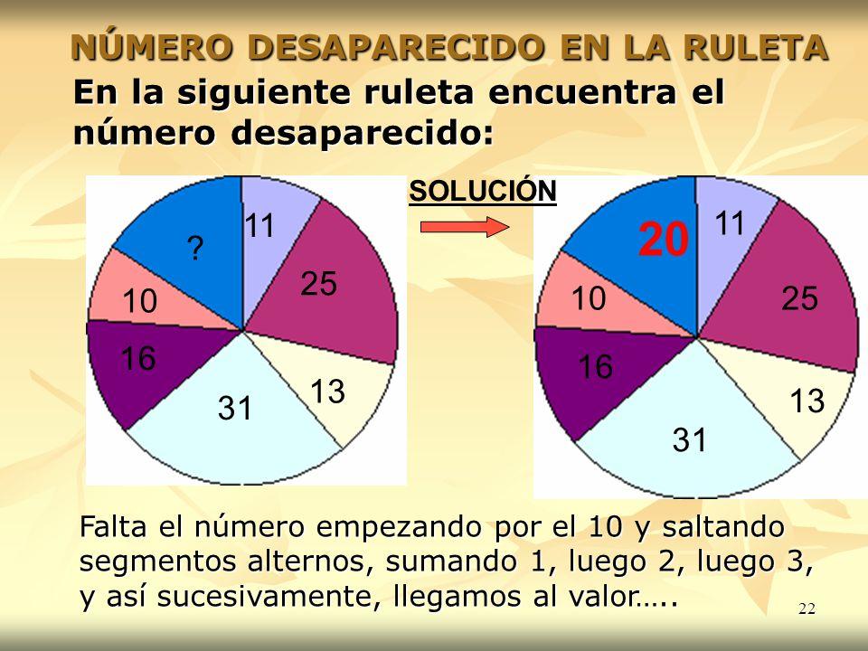 22 NÚMERO DESAPARECIDO EN LA RULETA En la siguiente ruleta encuentra el número desaparecido: 25 31 13 11 ? 16 10 25 31 13 11 20 16 10 SOLUCIÓN Falta e