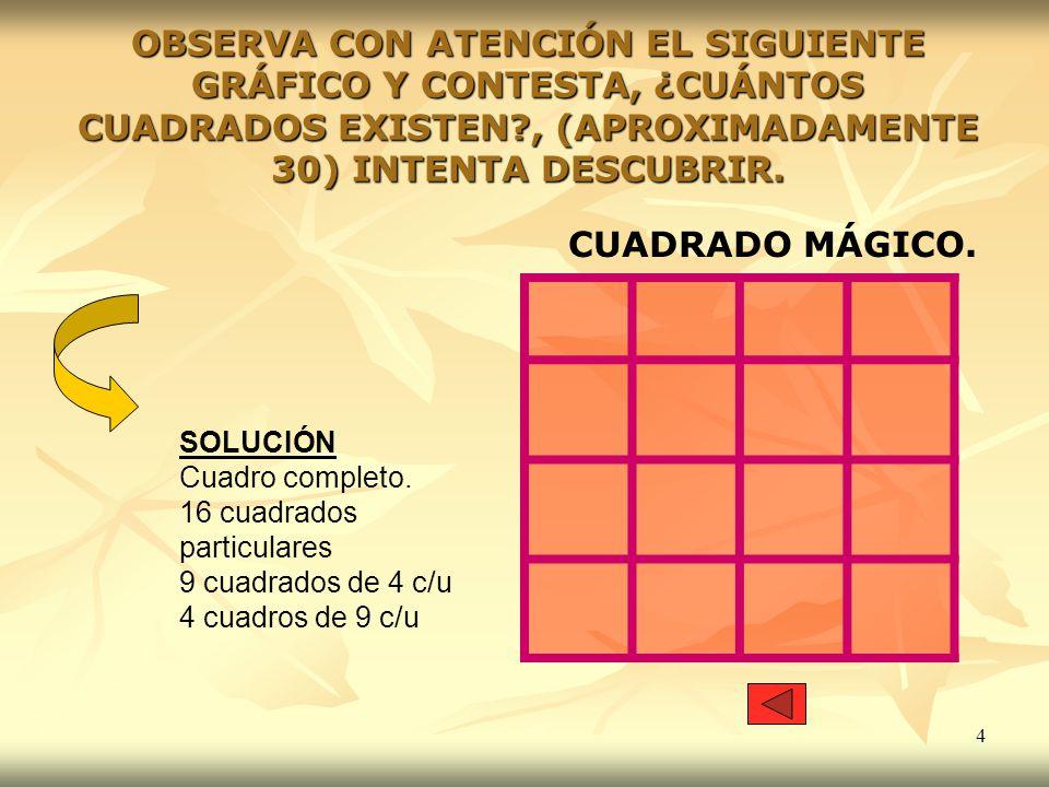 4 OBSERVA CON ATENCIÓN EL SIGUIENTE GRÁFICO Y CONTESTA, ¿CUÁNTOS CUADRADOS EXISTEN?, (APROXIMADAMENTE 30) INTENTA DESCUBRIR. SOLUCIÓN Cuadro completo.