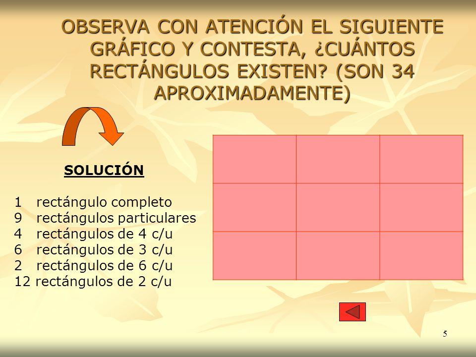 5 OBSERVA CON ATENCIÓN EL SIGUIENTE GRÁFICO Y CONTESTA, ¿CUÁNTOS RECTÁNGULOS EXISTEN? (SON 34 APROXIMADAMENTE) SOLUCIÓN 1 rectángulo completo 9 rectán