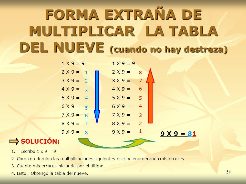 50 FORMA EXTRAÑA DE MULTIPLICAR LA TABLA DEL NUEVE (cuando no hay destreza) 1.Escribo 1 x 9 = 9 2. Como no domino las multiplicaciones siguientes escr