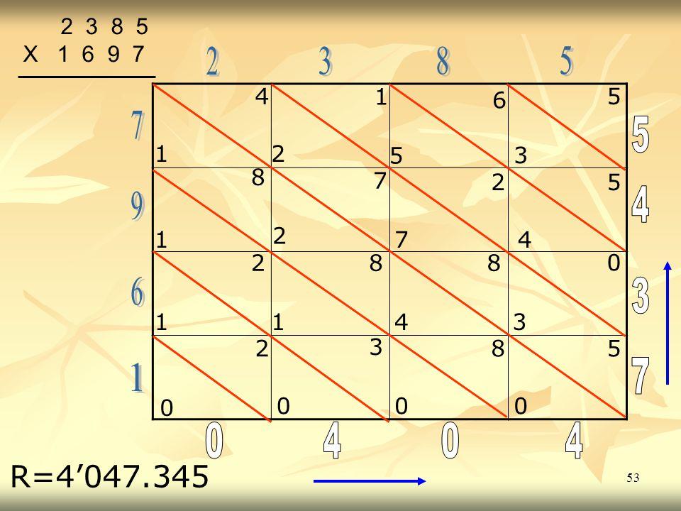 53 000 134 2 4 8 2 3 7 8 1 5 2 2 5 7 2 8 6 4 5 0 58 3 R=4047.345 2 3 8 5 X 1 6 9 7 1 1 1 0