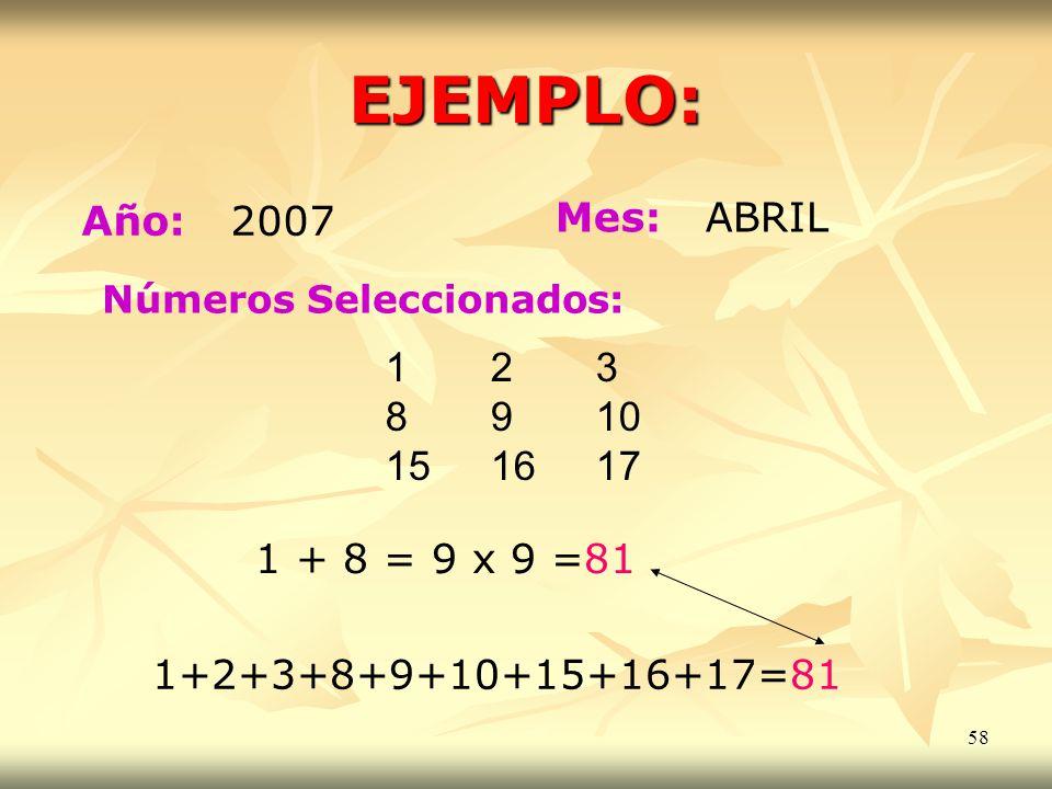 58 EJEMPLO: Año: 2007 Mes: ABRIL Números Seleccionados: 1 + 8 = 9 x 9 =81 1+2+3+8+9+10+15+16+17=81 123 8910 151617