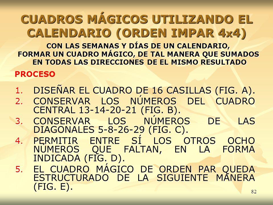 82 CUADROS MÁGICOS UTILIZANDO EL CALENDARIO (ORDEN IMPAR 4 x 4) 1. DISEÑAR EL CUADRO DE 16 CASILLAS (FIG. A). 2. CONSERVAR LOS NÚMEROS DEL CUADRO CENT