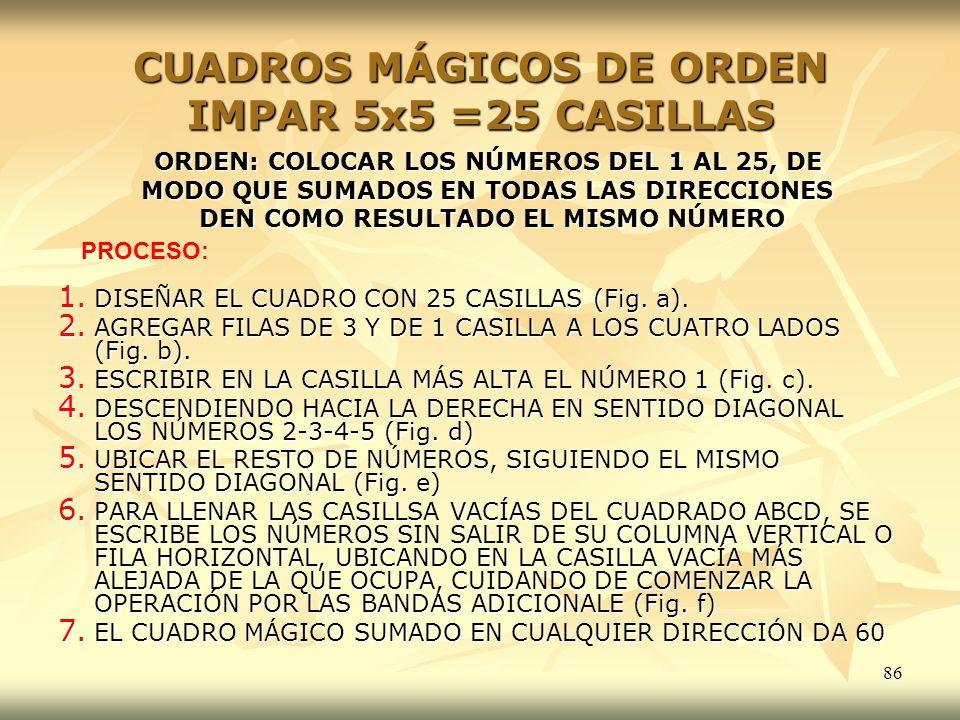 86 CUADROS MÁGICOS DE ORDEN IMPAR 5x5 =25 CASILLAS ORDEN: COLOCAR LOS NÚMEROS DEL 1 AL 25, DE MODO QUE SUMADOS EN TODAS LAS DIRECCIONES DEN COMO RESUL